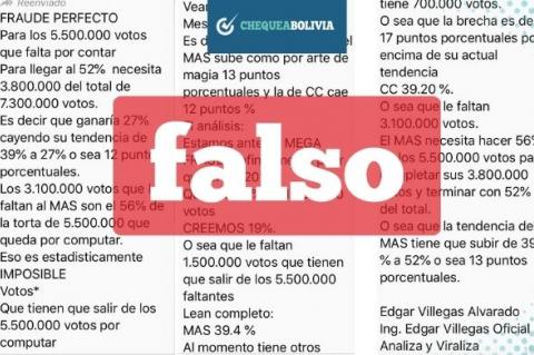 Captura de la cadena falsa que se comparte mediante WhatsApp.